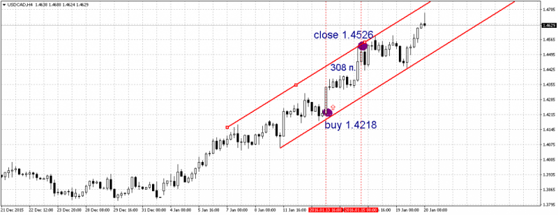 forex-strategy2