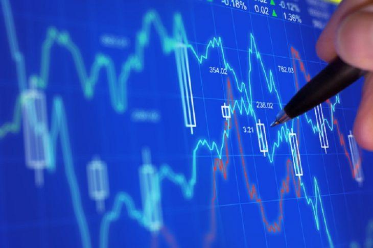 Три столба технического анализа|